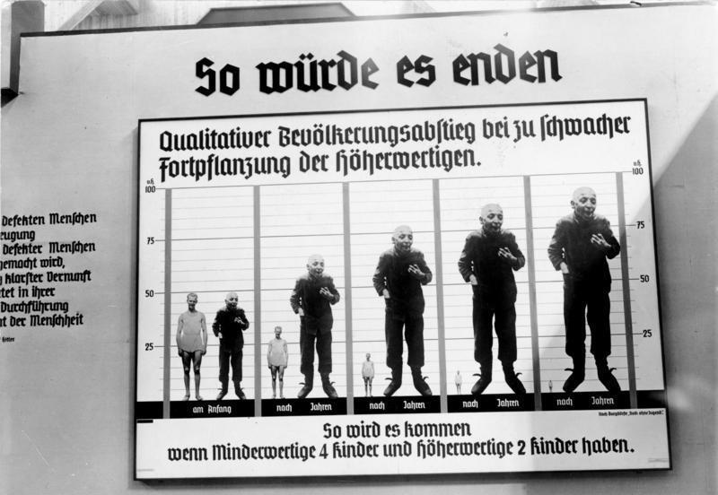 Duits verbod op abortusreclame is een naziwet: de mythe ontkracht